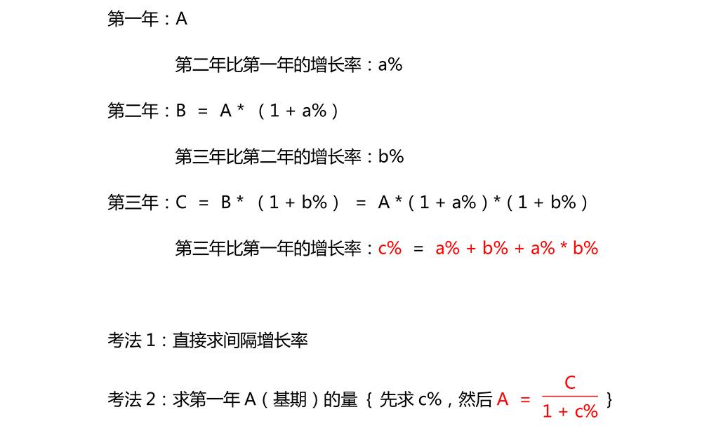 增长的三种常考考法-2.jpg