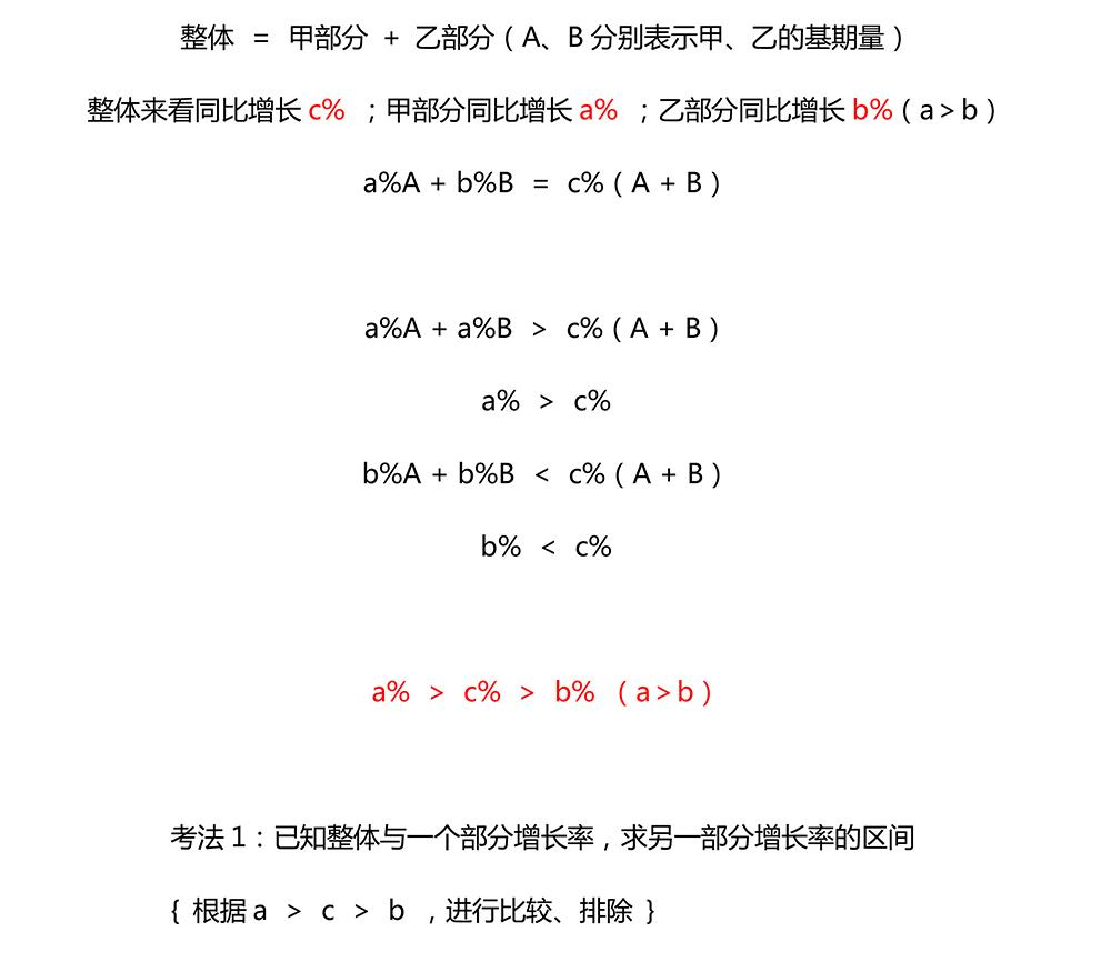 增长的三种常考考法-3.jpg