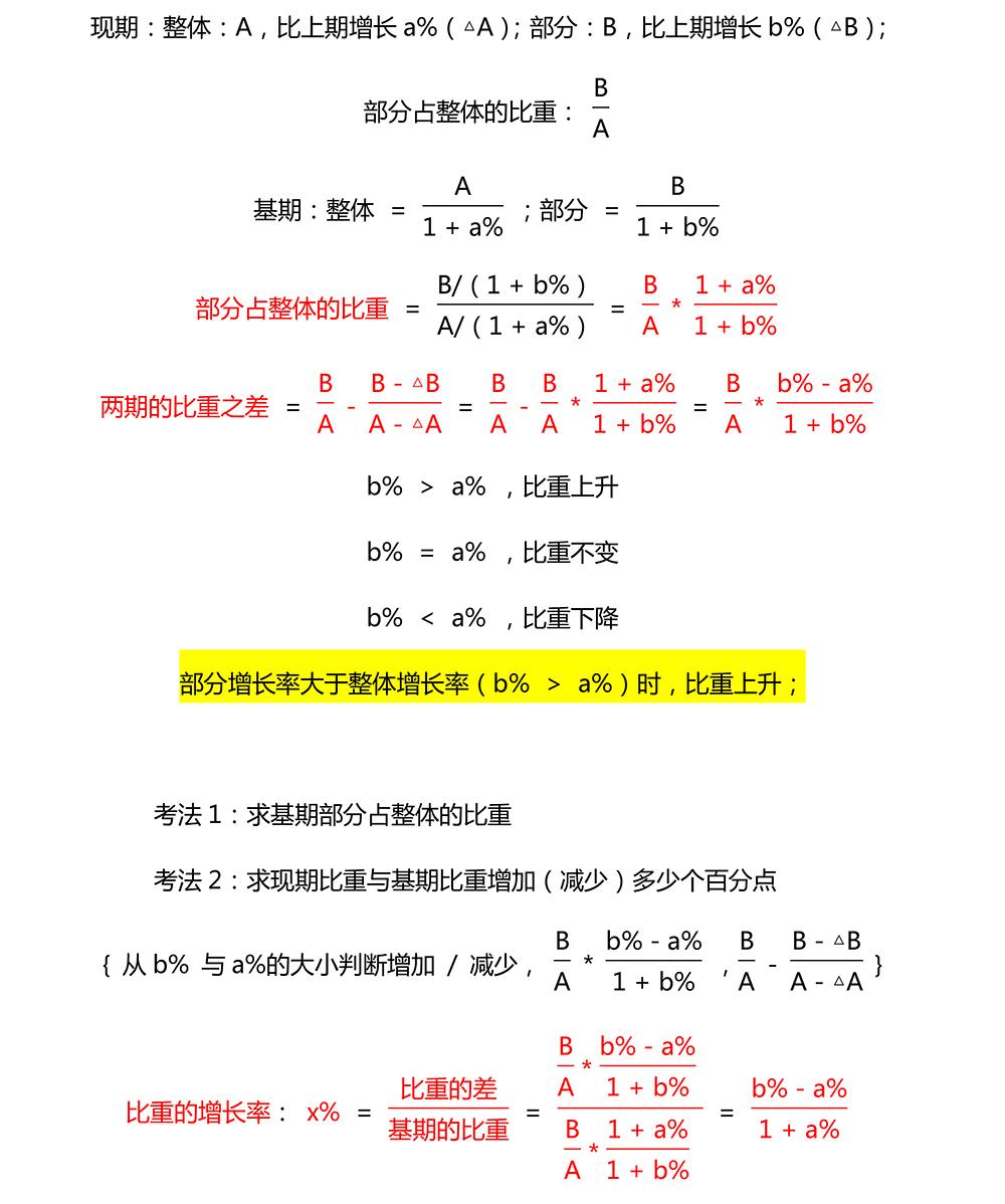 增长的三种常考考法-6.jpg