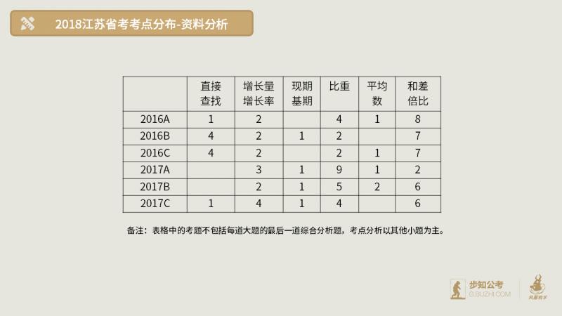 2018年江苏-资料分析.png