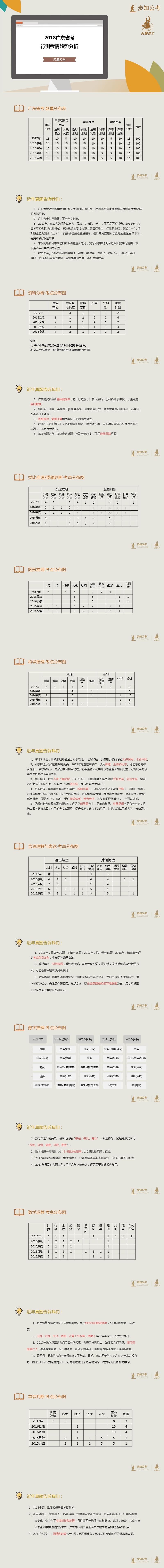 广东省考考情分析.jpg