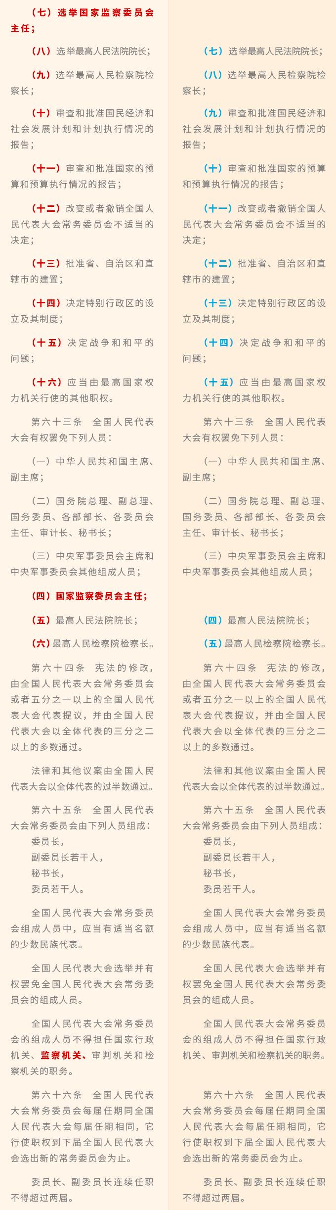 2018宪法修订-11.png