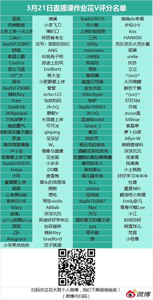 3.21日评分名单1.png