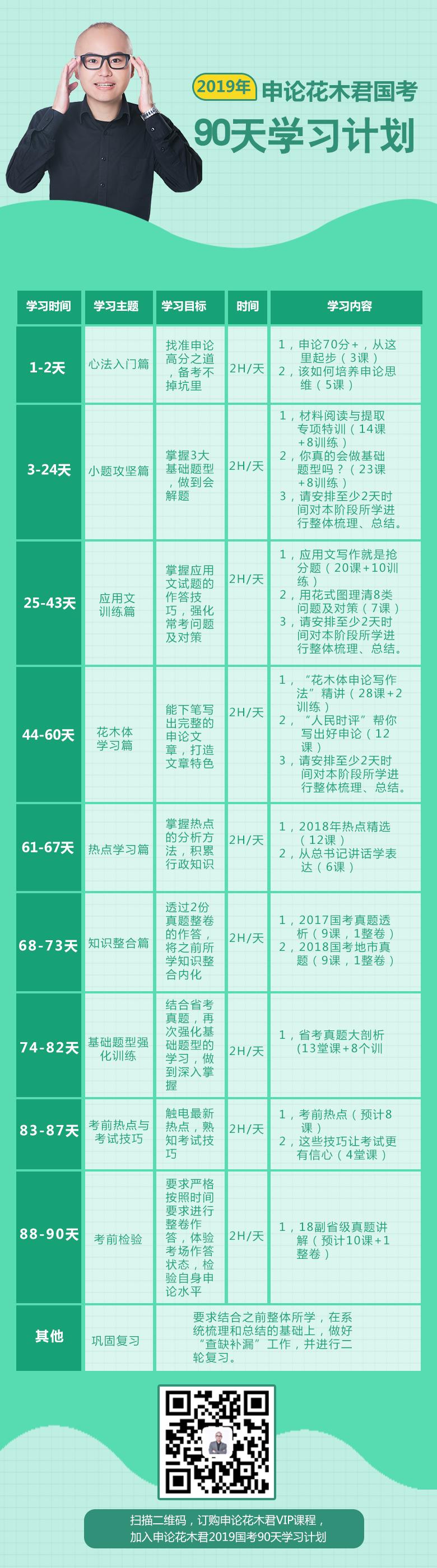 花木90天备考计划.png