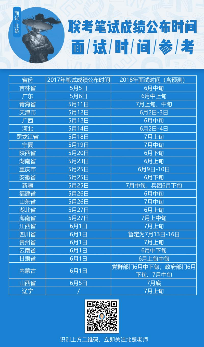 联考时间表2.png
