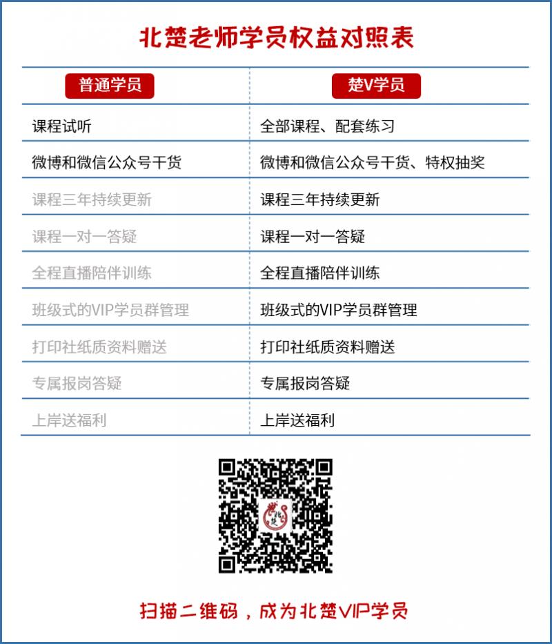 学员权益对照表.png