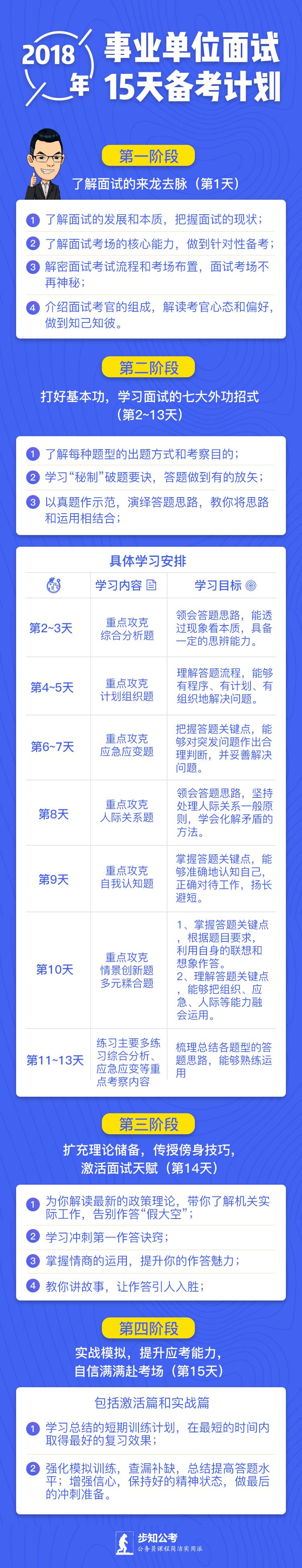 2018年事业单位面试15天备考计划.png
