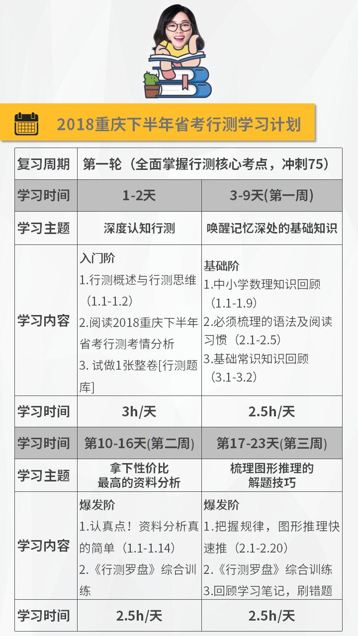 2018重庆下半年省考行测学习计划(竖版).png