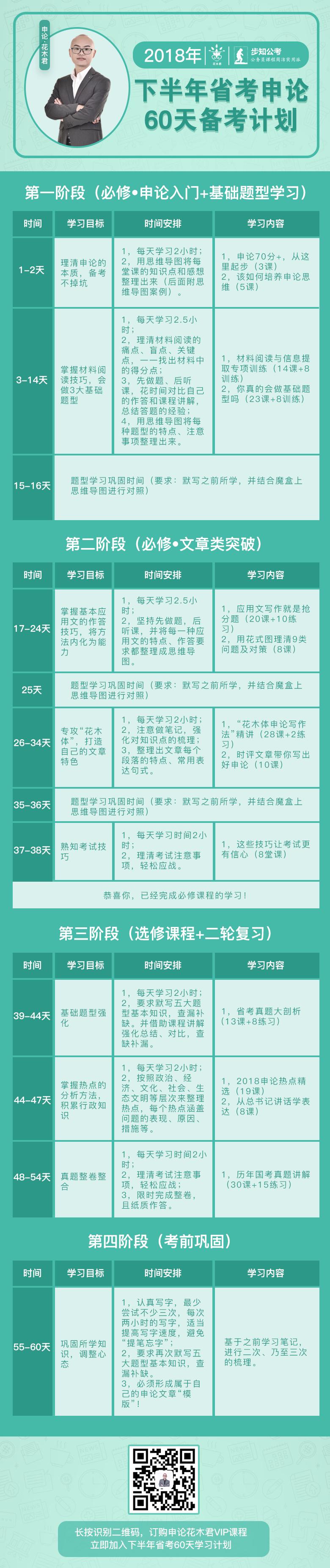2018年下半年省考申论60天备考计划psd.png