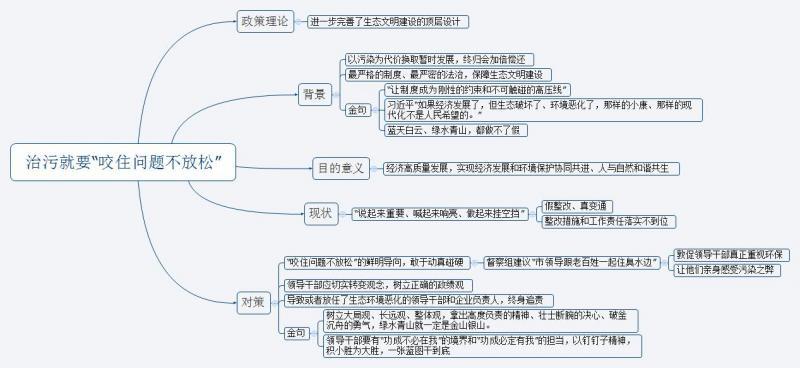 """20180626-治污就要""""咬住问题不放松"""".jpg"""