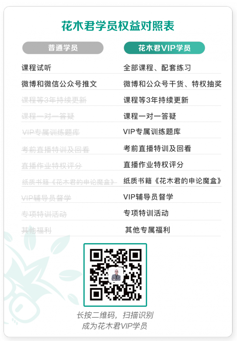 权益对照表(1).png