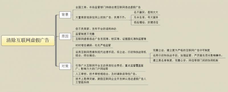 综合施治,清除互联网虚假广告 2018.08.21.png
