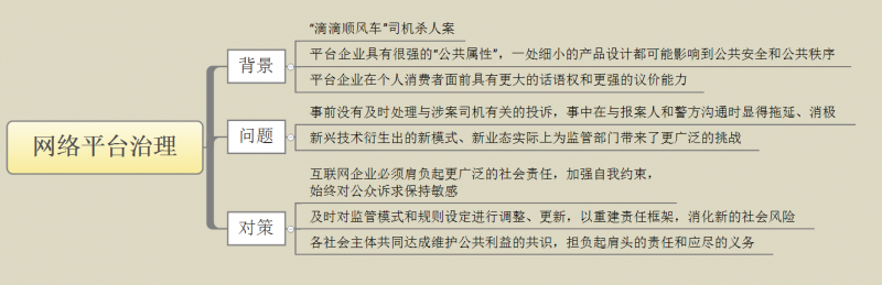 """网络平台不能只有""""资本思维"""" 2018.08.27.png"""
