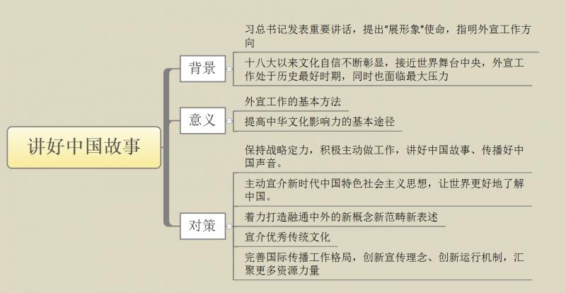 展形象,讲好中国故事,提升中华文化影响力 2018.09.02.png