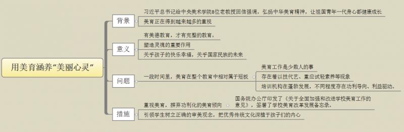 """用美育涵养""""美丽心灵""""2018.09.12.png"""