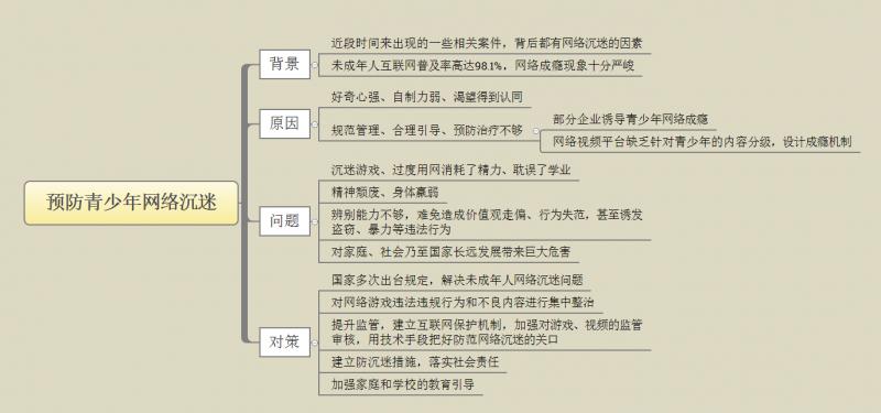 预防青少年网络沉迷刻不容缓 2018.09.29.PNG