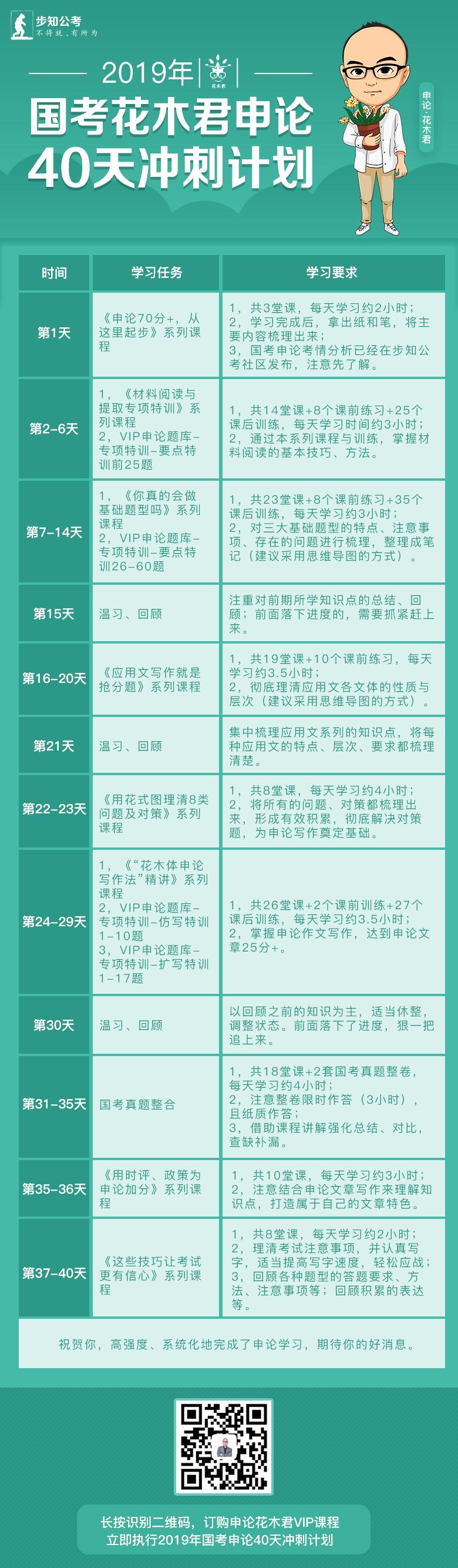 2019年国考花木君申论40天冲刺计划000.png