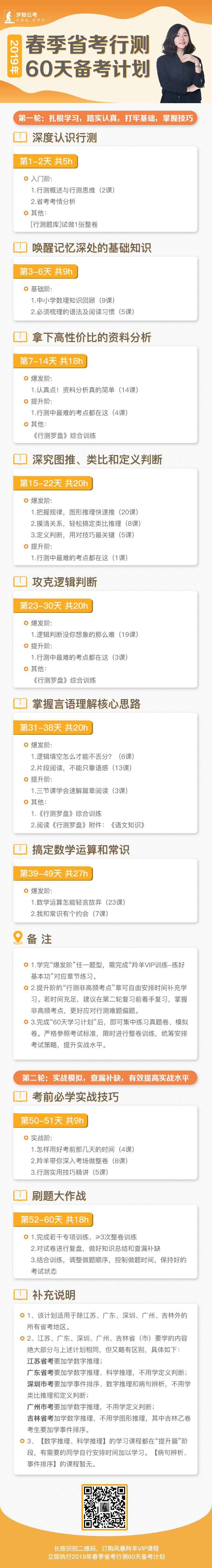 春季省考行测计划3.png