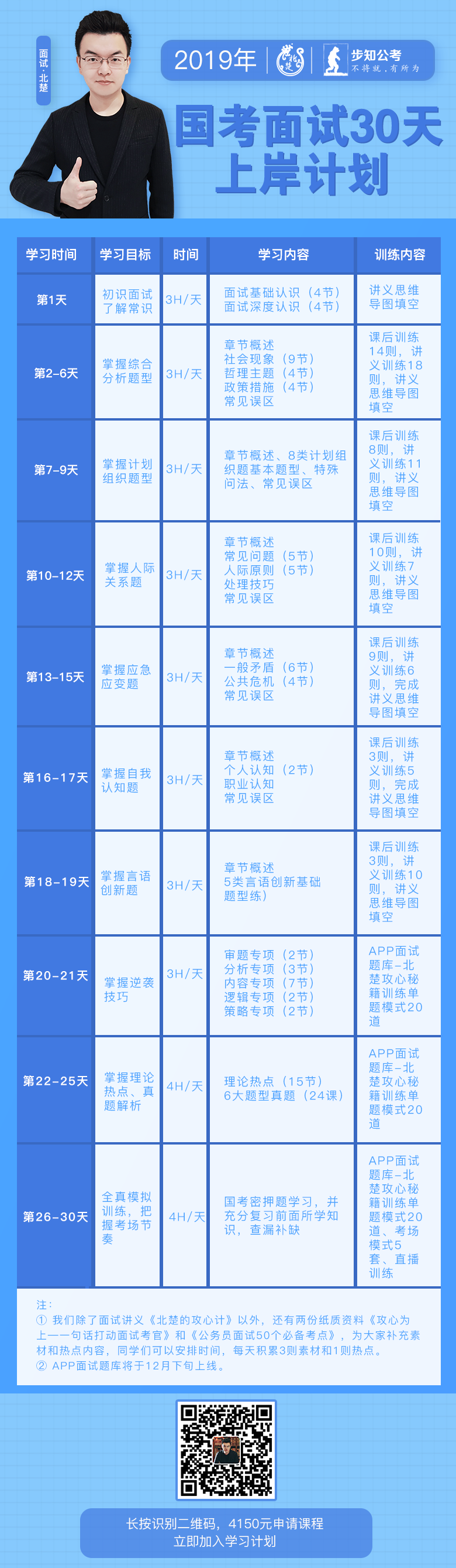 2019年国考面试30天上岸计划改)psd.png