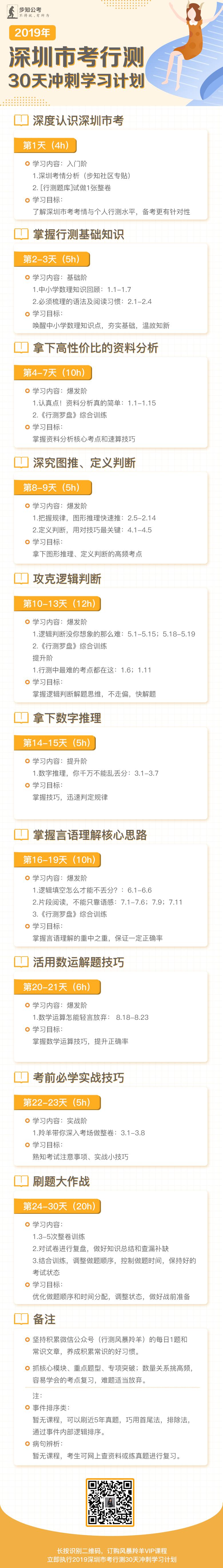 2019深圳市考行测30天冲刺学习计划.png