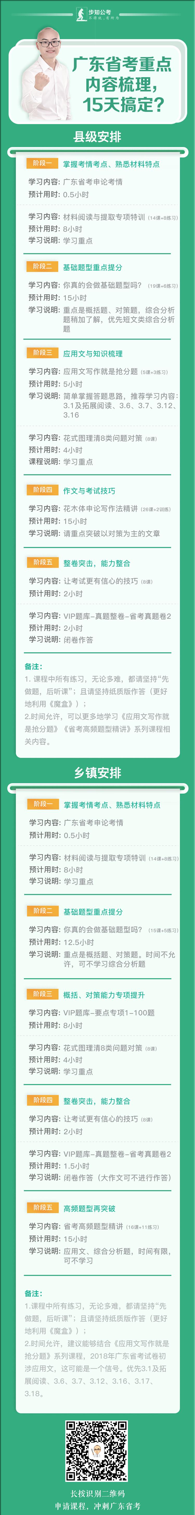 广东省考重点内容梳理,15天搞定?(2).png